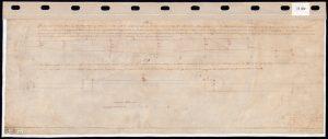 Hoogtekaart Vleddere Veen 1782